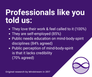 Join Mindstream's research panel of holistic wellness professionals
