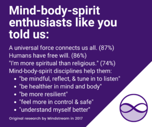 Join Mindstream's consumer research panel